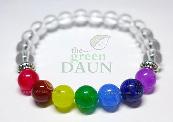 Crystal Bracelets cover image